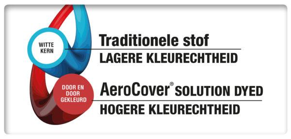 AeroCover Tuinmeubelhoes hoge kleurechtheid