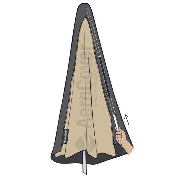 AeroCover Parasolhoes gebruik illustratie