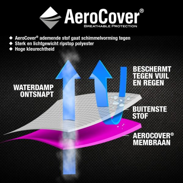 AeroCover ademende tuinmeubelhoes illustratie